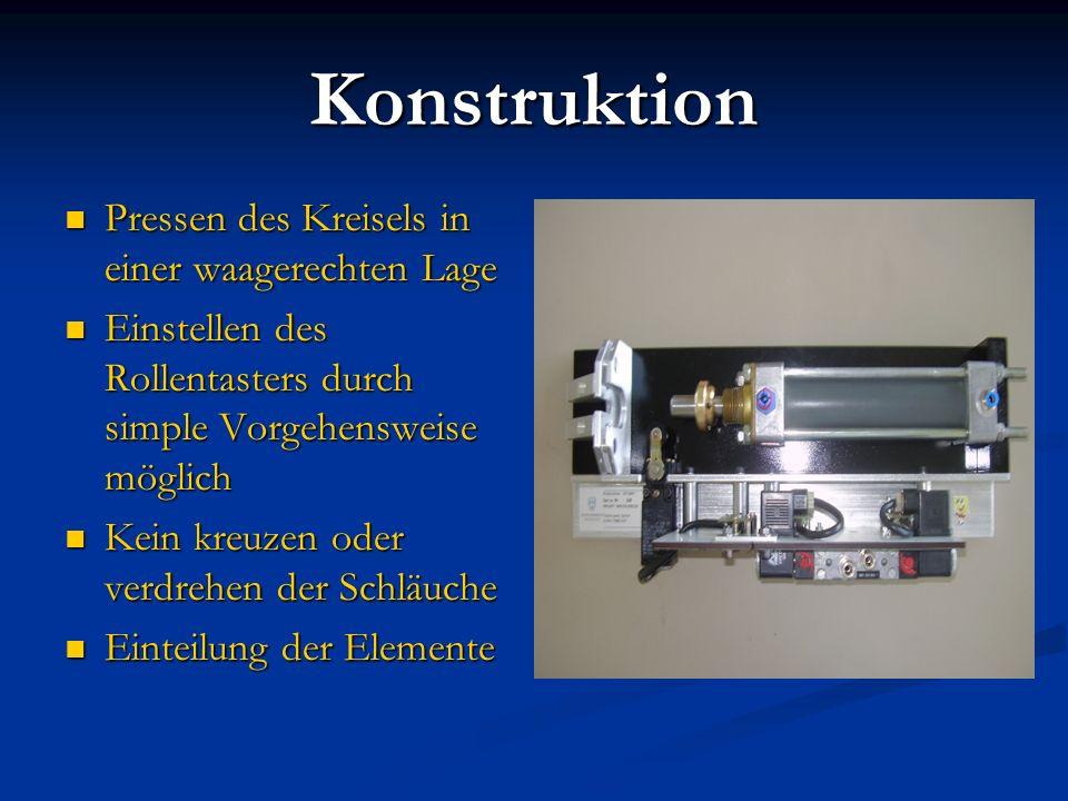 Aufbaubeschreibung Durch die Betätigung zwei in Reihe geschalteter Schließer wird ein Elektronischer Impuls zum 3/2 Wegeventil geleitet.