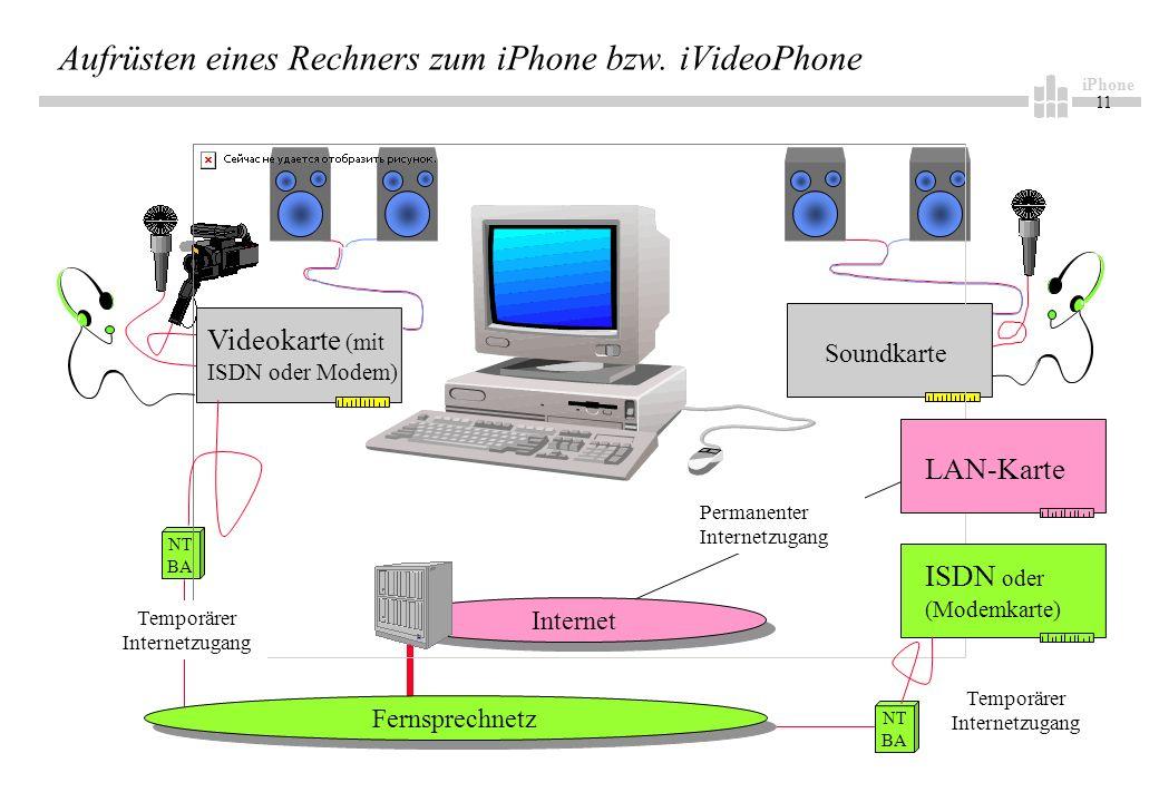iPhone 11 Aufrüsten eines Rechners zum iPhone bzw.