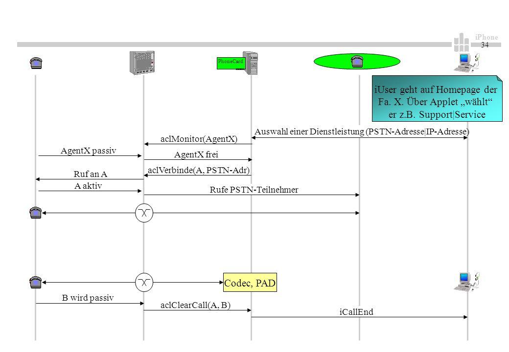 iPhone 34 aclVerbinde(A, PSTN-Adr) PhoneCard Ruf an A AgentX passiv Codec, PAD Auswahl einer Dienstleistung (PSTN-Adresse|IP-Adresse) B wird passiv aclClearCall(A, B) iCallEnd iUser geht auf Homepage der Fa.