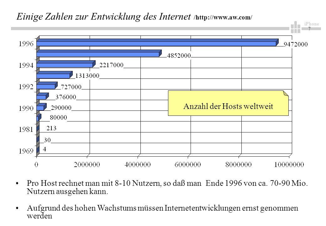 iPhone 7 Einige Zahlen zur Entwicklung des Internet /http://www.aw.com/ Pro Host rechnet man mit 8-10 Nutzern, so daß man Ende 1996 von ca.