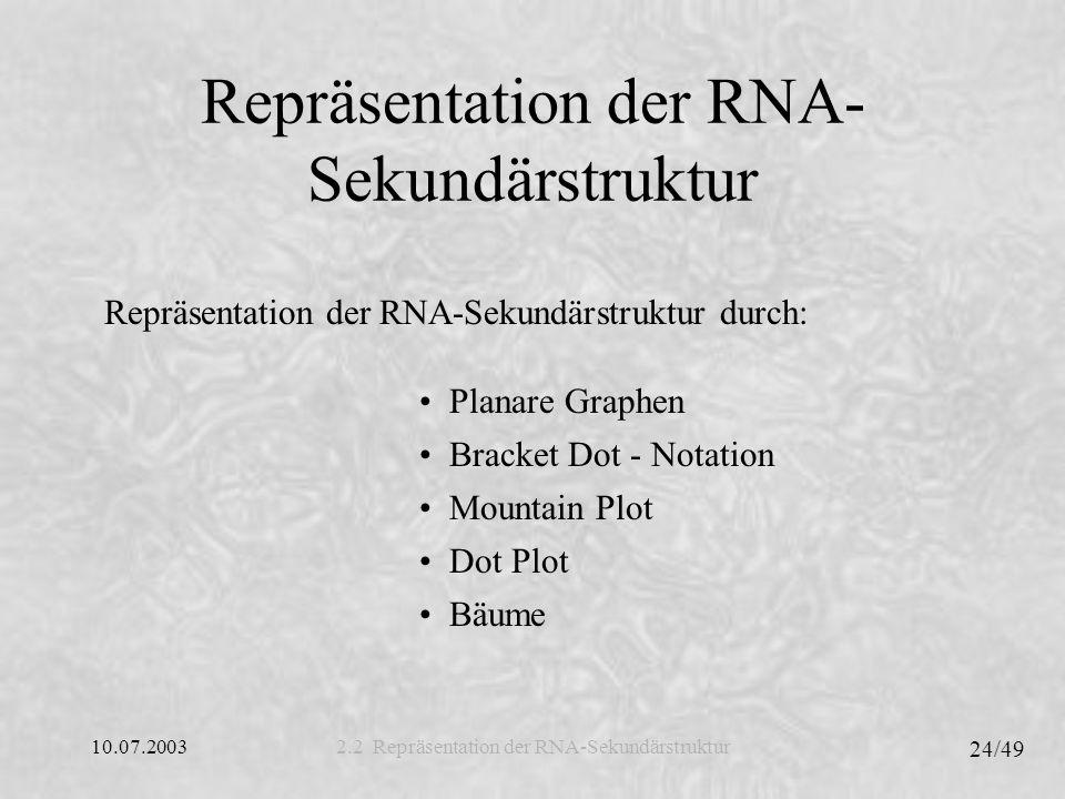 10.07.2003 25/49 Graphen-Darstellungen (1) 2.2 Repräsentation der RNA-Sekundärstruktur RNA Visualization, Andreas De Stefani, Technische Universität Wien (modifiziert) Klassische biologische Darstellung (Stem-loop representation) Geordnete Menge von miteinander verbundenen Knoten stellt die RNA- Sturktur dar Knoten entsprechen Nucleotiden Kanten, die nicht-adjazente Knoten verbinden stellen Basenpaarungen dar ( blau markiert ) Bewertung: Biologisch informativ und weit verbreitet.
