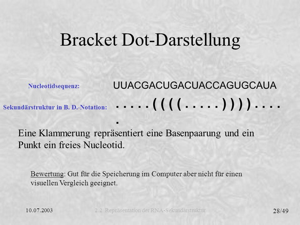 10.07.2003 29/49 Mountain Plot-Darstellung 2.1 Repräsentation der RNA-Sekundärstruktur http://www.cacr.caltech.edu/Publications/annreps/annrep95/fig/stolorz4.gif Darstellung der Bracket Dot - Notation in einem Koordinatensystem: ( entspricht Steigung ) entspricht Gefälle.