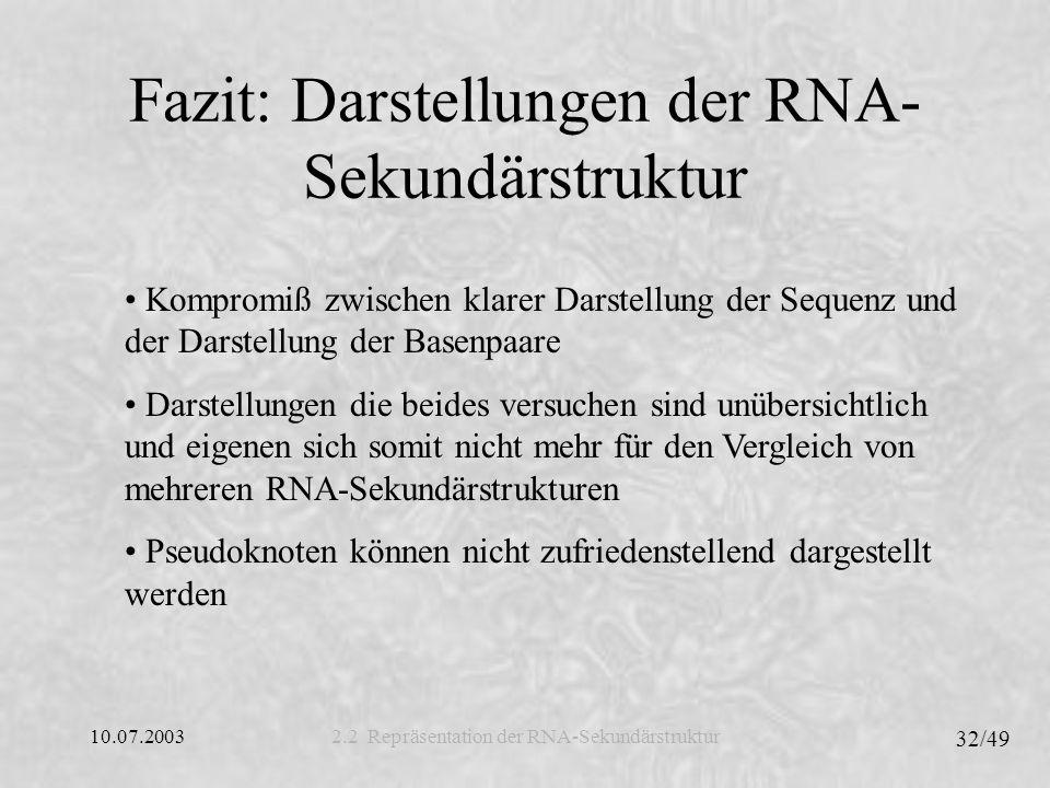 10.07.2003 32/49 Fazit: Darstellungen der RNA- Sekundärstruktur 2.2 Repräsentation der RNA-Sekundärstruktur Kompromiß zwischen klarer Darstellung der Sequenz und der Darstellung der Basenpaare Darstellungen die beides versuchen sind unübersichtlich und eigenen sich somit nicht mehr für den Vergleich von mehreren RNA-Sekundärstrukturen Pseudoknoten können nicht zufriedenstellend dargestellt werden