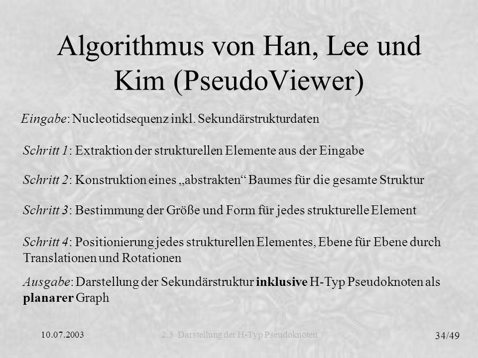 10.07.2003 34/49 Algorithmus von Han, Lee und Kim (PseudoViewer) 2.3 Darstellung der H-Typ Pseudoknoten Eingabe: Nucleotidsequenz inkl.