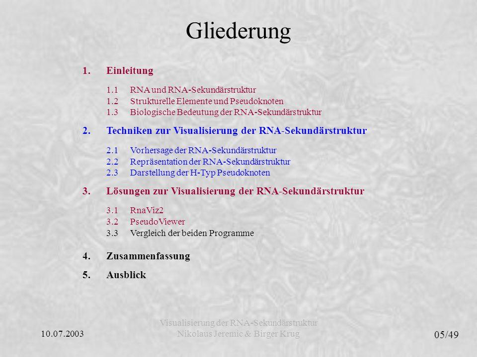 10.07.2003 06/49 Visualisierung der RNA-Sekundärstruktur Nikolaus Jeremic & Birger Krug Gliederung 1.Einleitung 1.1RNA und RNA-Sekundärstruktur 1.2Strukturelle Elemente und Pseudoknoten 1.3Biologische Bedeutung der RNA-Sekundärstruktur 2.Techniken zur Visualisierung der RNA-Sekundärstruktur 2.1Vorhersage der RNA-Sekundärstruktur 2.2Repräsentation der RNA-Sekundärstruktur 2.3Darstellung der H-Typ Pseudoknoten 3.Lösungen zur Visualisierung der RNA-Sekundärstruktur 3.1RnaViz2 3.2PseudoViewer 3.3Vergleich der beiden Programme 4.Zusammenfassung 5.Ausblick