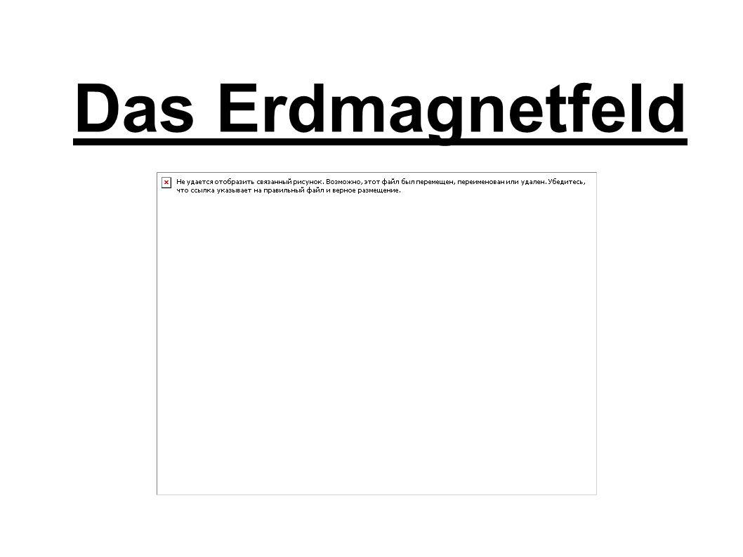 Gliederung Geschichtliches Entstehung Bedeutung Bestimmung: Richtung/Betrag Quellen