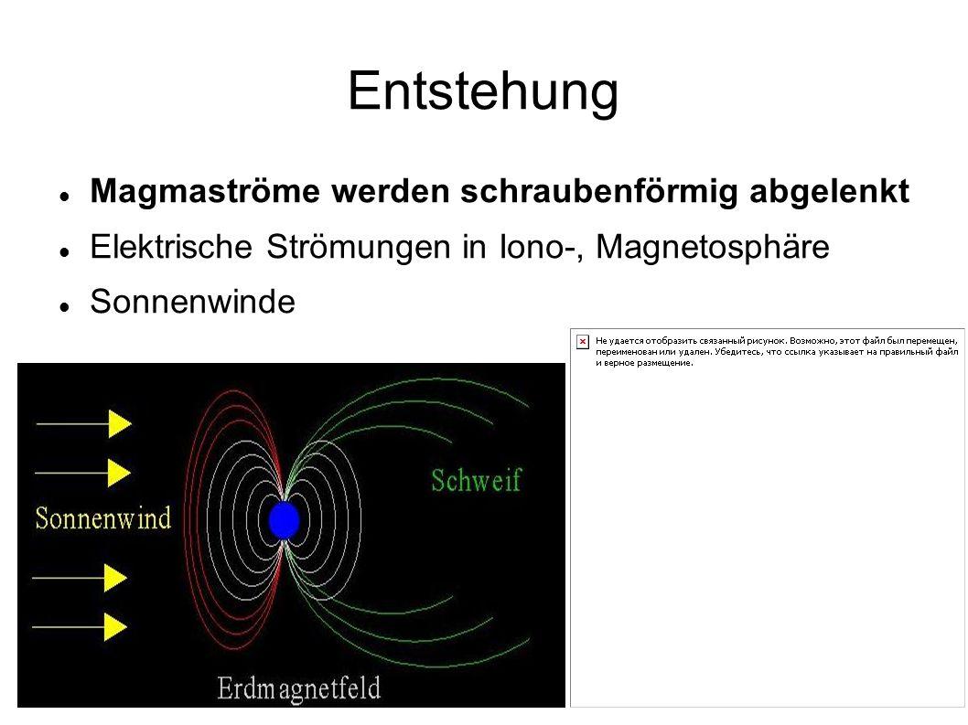 Entstehung Magmaströme werden schraubenförmig abgelenkt Elektrische Strömungen in Iono-, Magnetosphäre Sonnenwinde