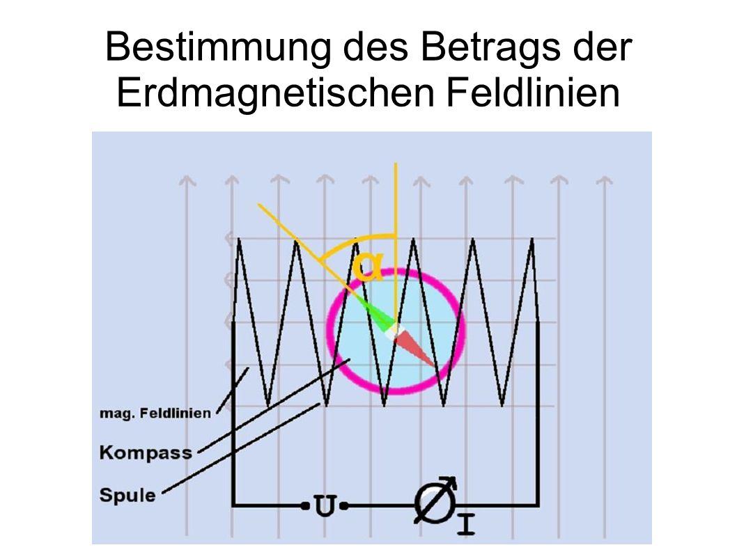 Quellen Meyers Grosses Taschenlexikon Brockhaus Astronomie http://www.uni- protokolle.de/nachrichten/id/55618/ http://www.uni- protokolle.de/nachrichten/id/55618/ http://de.wikipedia.org/wiki/Erdmagnetfeld