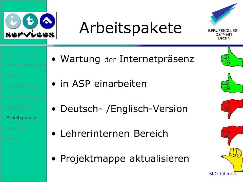 Inhaltsverzeichnis Zeiten Projektauftrag Ziel des Projektes Ressourcen Arbeitspakete Das CME Ende Arbeitspakete Wartung der Internetpräsenz in ASP ein
