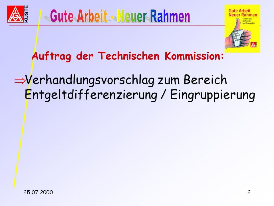 Ein Beitrag zur Modernisierung der Industrie- und Dienstleistungsgesellschaft Verhandlung am 25. Juli 2000 Bericht aus der Technischen Kommission