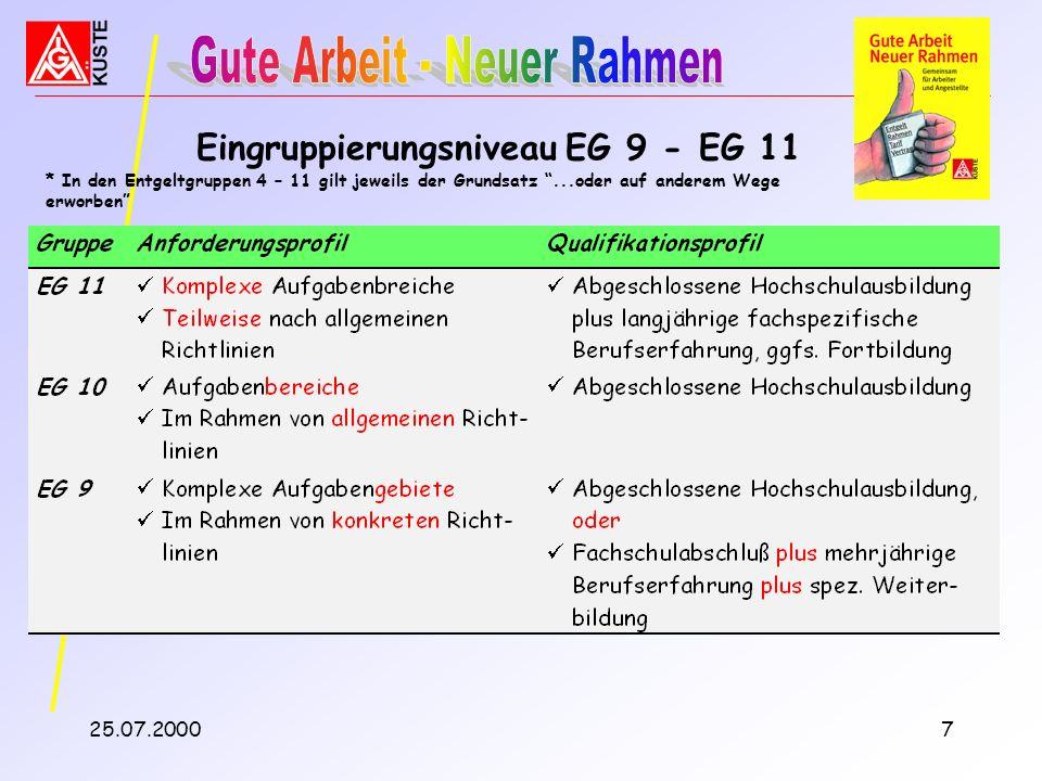 25.07.20006 Eingruppierungsniveau EG 5 - 8 * In den Entgeltgruppen 4 – 11 gilt jeweils der Grundsatz...oder auf anderem Wege erworben