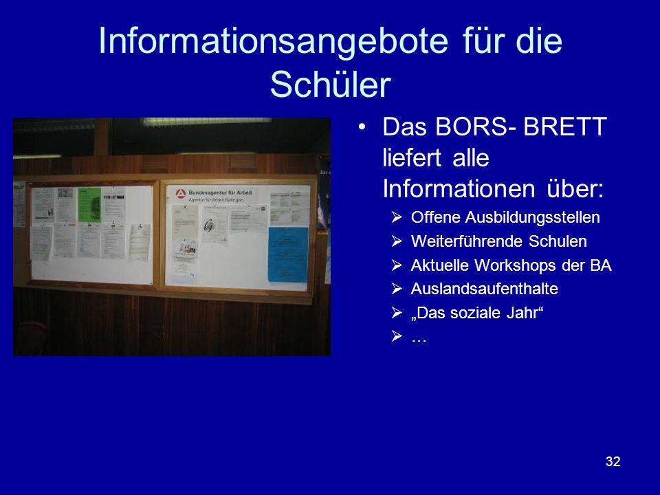 32 Informationsangebote für die Schüler Das BORS- BRETT liefert alle Informationen über: Offene Ausbildungsstellen Weiterführende Schulen Aktuelle Wor