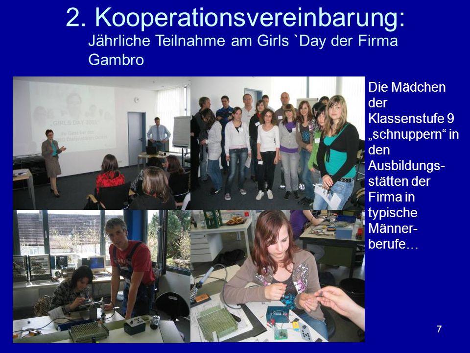 7 2. Kooperationsvereinbarung: Die Mädchen der Klassenstufe 9 schnuppern in den Ausbildungs- stätten der Firma in typische Männer- berufe… Jährliche T