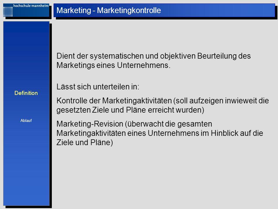 Marketing - Marketingkontrolle Dient der systematischen und objektiven Beurteilung des Marketings eines Unternehmens. Lässt sich unterteilen in: Kontr