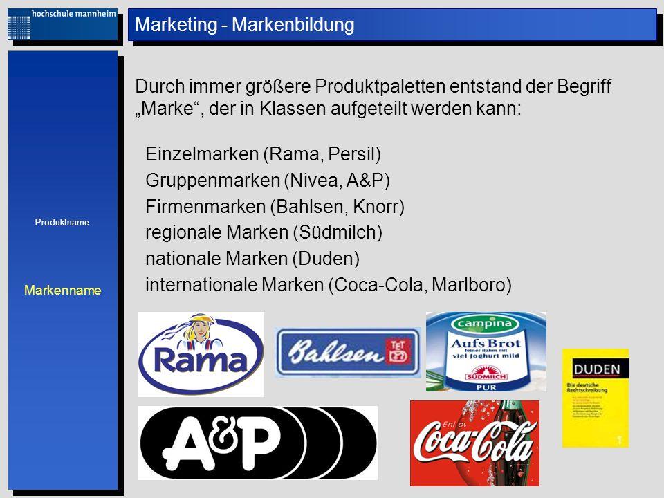 Marketing - Markenbildung Durch immer größere Produktpaletten entstand der Begriff Marke, der in Klassen aufgeteilt werden kann: Einzelmarken (Rama, P
