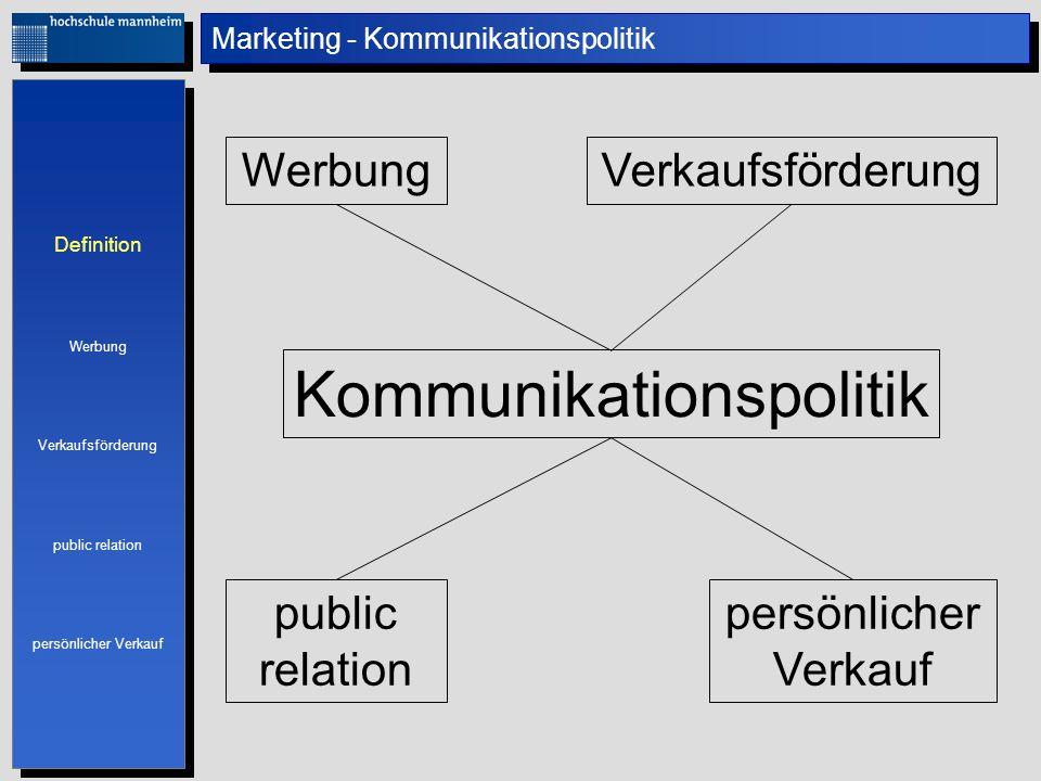 Marketing - Kommunikationspolitik Kommunikationspolitik WerbungVerkaufsförderung public relation persönlicher Verkauf Definition Werbung Verkaufsförde