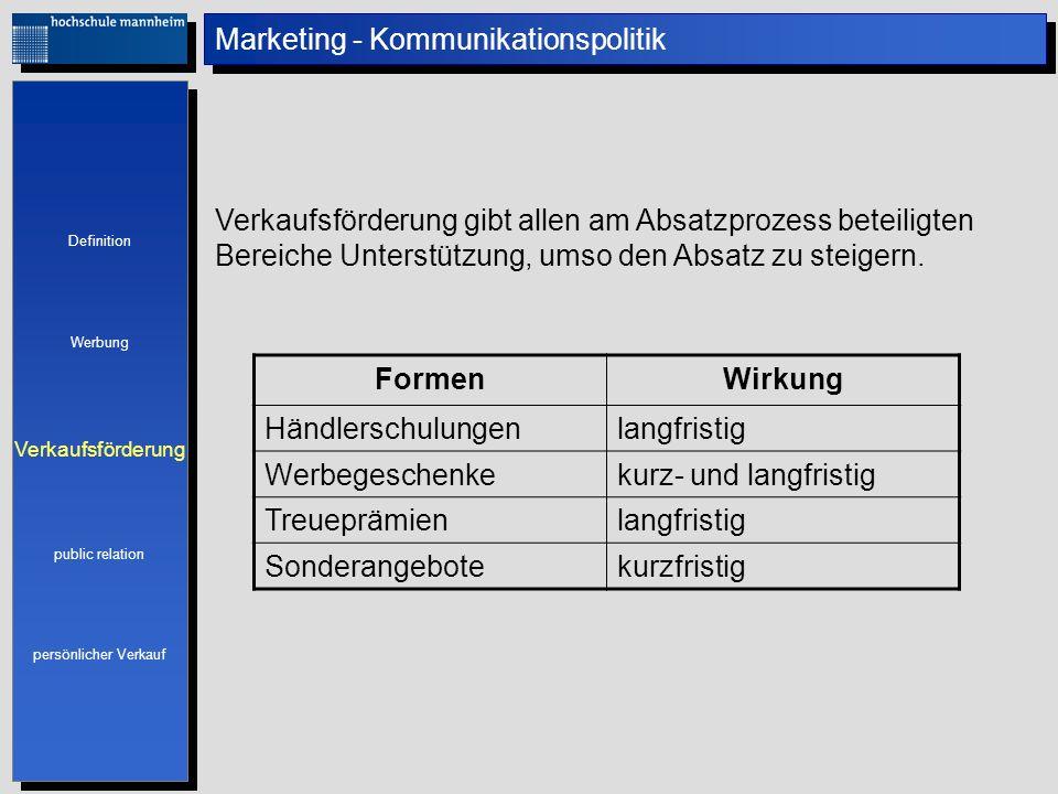 Marketing - Kommunikationspolitik Verkaufsförderung gibt allen am Absatzprozess beteiligten Bereiche Unterstützung, umso den Absatz zu steigern. Forme