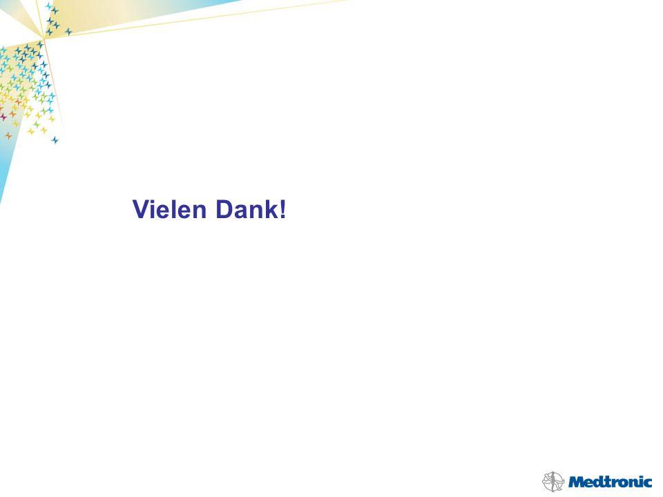 nach: J. K. Nielsen u.a.: Diabetes 54:1635–1639, 2005 Korrelation von Glukoseauslenkungen in Interstitium, Muskulatur und Hirn