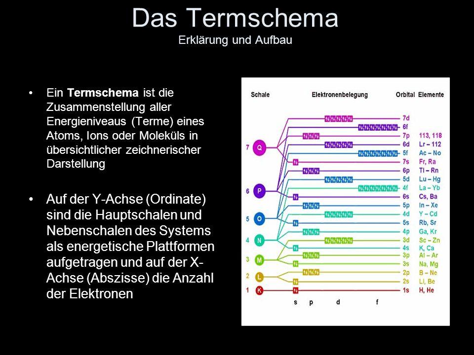 Das Termschema Erklärung und Aufbau Ein Termschema ist die Zusammenstellung aller Energieniveaus (Terme) eines Atoms, Ions oder Moleküls in übersichtl