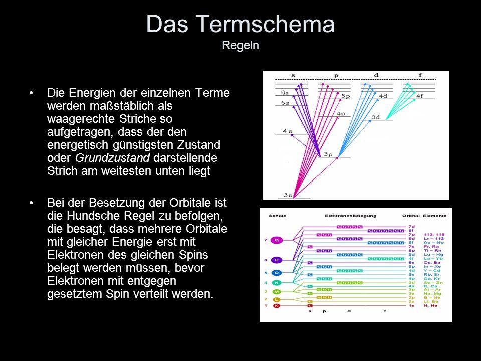 Das Termschema Regeln Alle Atome deren zuletzt besetztes Elektron sich auf dem P-Niveau befindet und die eine vollbesetzte S- und P-Schale haben, gehören zu den Edelgasen Atome die ihre Außenelektronen auf dem 4f-Niveau besitzen, gehören zur Gruppe der Lanthanoide, wohingegen sie bei 5f zu den Actinoiden gehören.