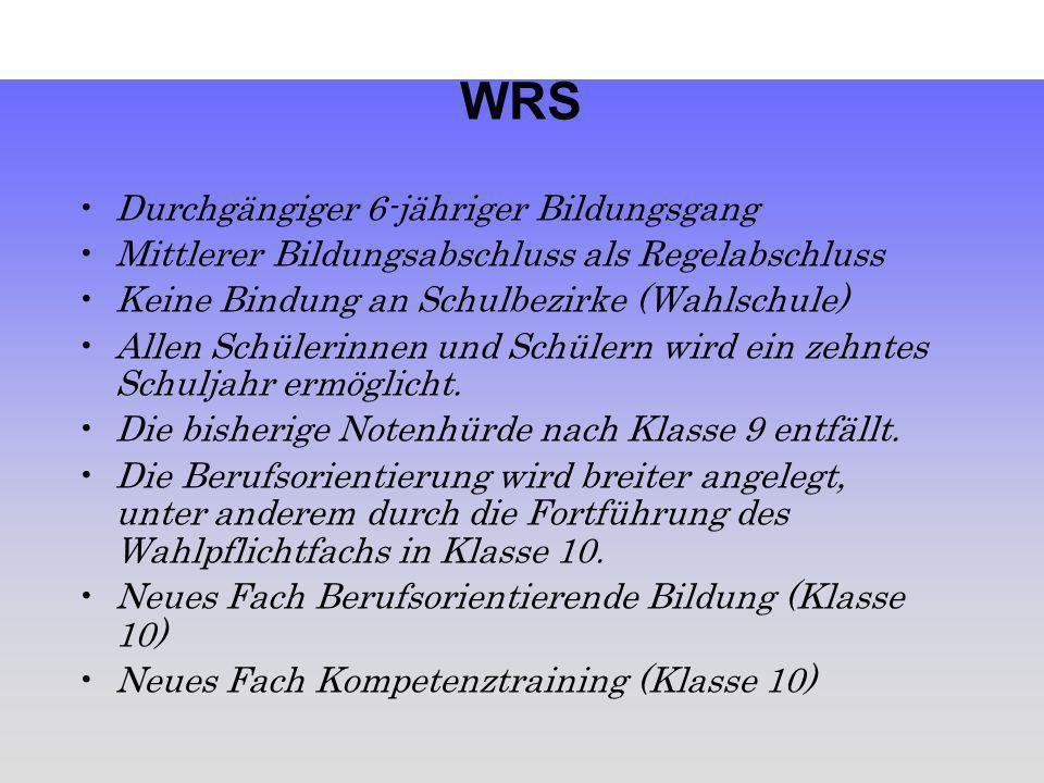 WRS Durchgängiger 6-jähriger Bildungsgang Mittlerer Bildungsabschluss als Regelabschluss Keine Bindung an Schulbezirke (Wahlschule) Allen Schülerinnen