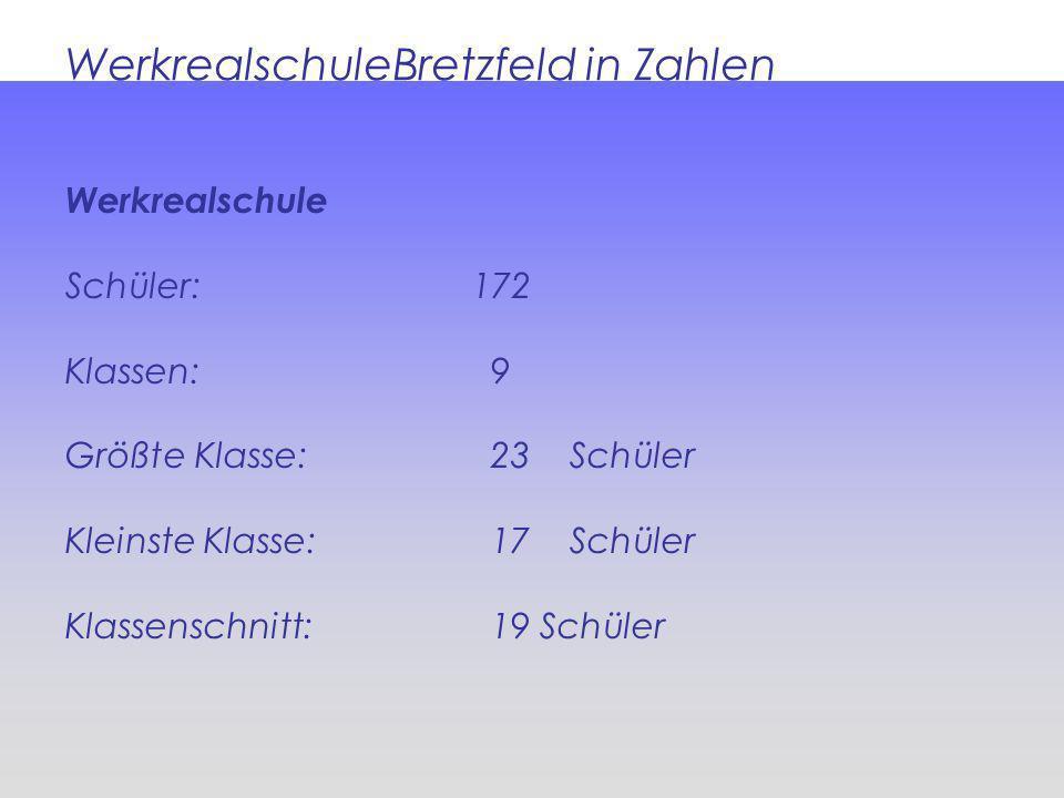 Werkrealschule Schüler: 172 Klassen:9 Größte Klasse:23 Schüler Kleinste Klasse: 17 Schüler Klassenschnitt: 19 Schüler WerkrealschuleBretzfeld in Zahle