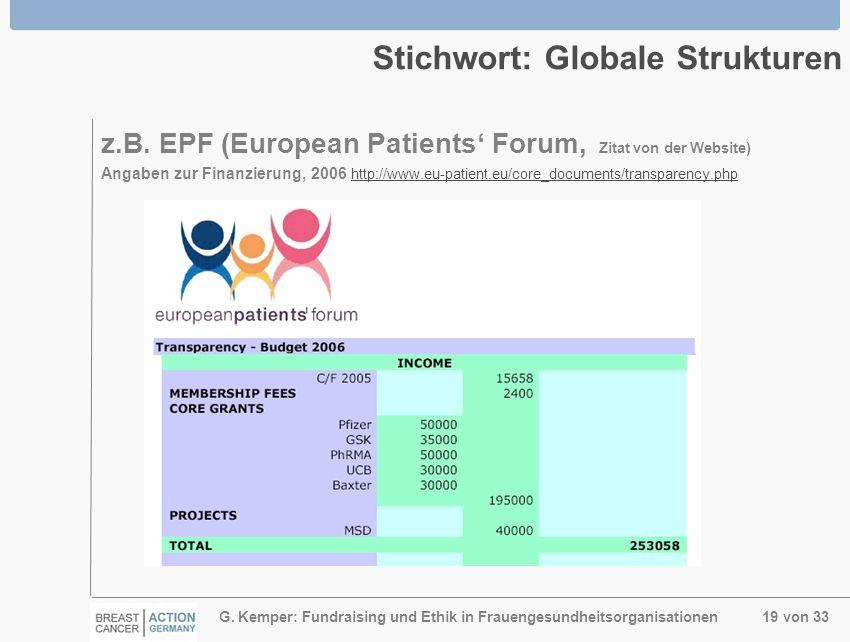 G. Kemper: Fundraising und Ethik in Frauengesundheitsorganisationen 19 von 33 Stichwort: Globale Strukturen z.B. EPF (European Patients Forum, Zitat v