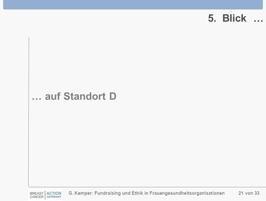G. Kemper: Fundraising und Ethik in Frauengesundheitsorganisationen 21 von 33 5. Blick … … auf Standort D