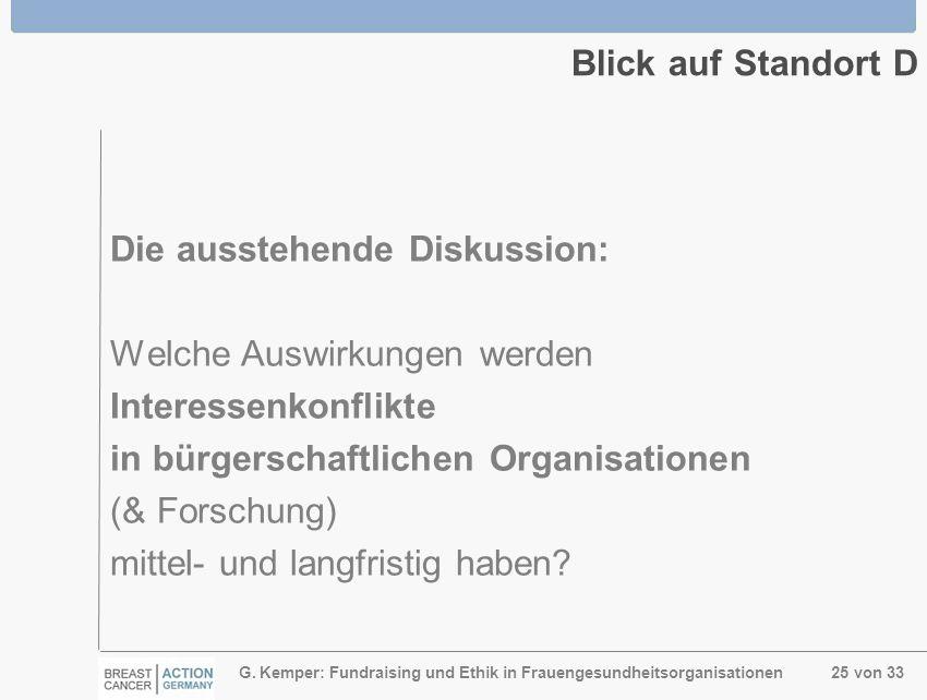 G. Kemper: Fundraising und Ethik in Frauengesundheitsorganisationen 25 von 33 Blick auf Standort D Die ausstehende Diskussion: Welche Auswirkungen wer