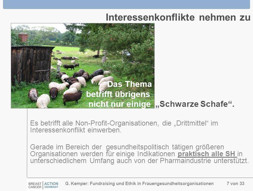 G. Kemper: Fundraising und Ethik in Frauengesundheitsorganisationen 7 von 33 Interessenkonflikte nehmen zu Es betrifft alle Non-Profit-Organisationen,
