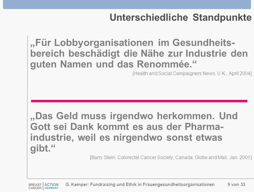 G. Kemper: Fundraising und Ethik in Frauengesundheitsorganisationen 9 von 33 Unterschiedliche Standpunkte Für Lobbyorganisationen im Gesundheits- bere