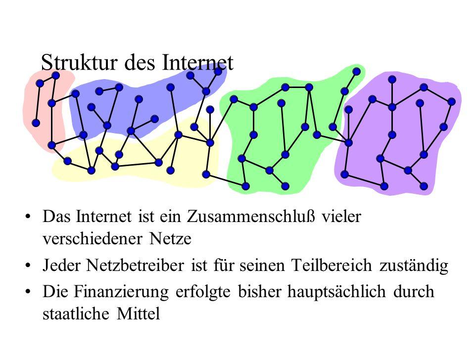 Struktur des Internet Das Internet ist ein Zusammenschluß vieler verschiedener Netze Jeder Netzbetreiber ist für seinen Teilbereich zuständig Die Finanzierung erfolgte bisher hauptsächlich durch staatliche Mittel
