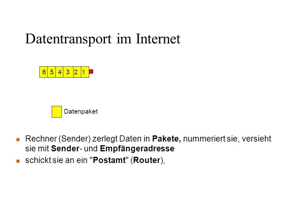 n Rechner (Sender) zerlegt Daten in Pakete, nummeriert sie, versieht sie mit Sender- und Empfängeradresse n schickt sie an ein Postamt (Router), 126543 Datenpaket Datentransport im Internet
