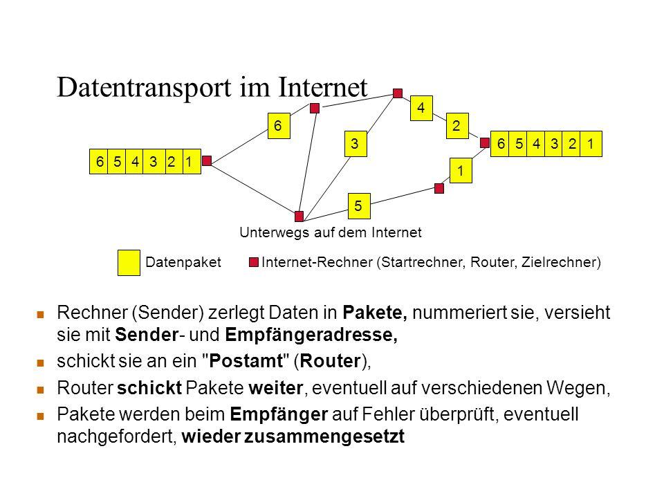 n Rechner (Sender) zerlegt Daten in Pakete, nummeriert sie, versieht sie mit Sender- und Empfängeradresse, n schickt sie an ein Postamt (Router), n Router schickt Pakete weiter, eventuell auf verschiedenen Wegen, n Pakete werden beim Empfänger auf Fehler überprüft, eventuell nachgefordert, wieder zusammengesetzt 12 654321 6543 2 1 5 3 6 4 Unterwegs auf dem Internet DatenpaketInternet-Rechner (Startrechner, Router, Zielrechner) Datentransport im Internet