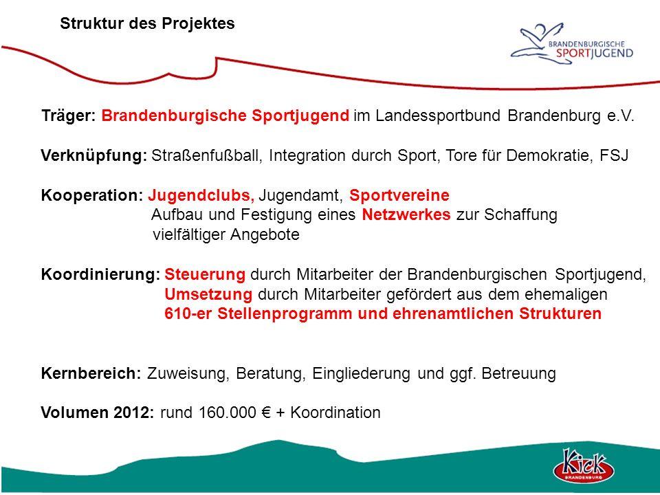 Struktur des Projektes Träger: Brandenburgische Sportjugend im Landessportbund Brandenburg e.V. Verknüpfung: Straßenfußball, Integration durch Sport,