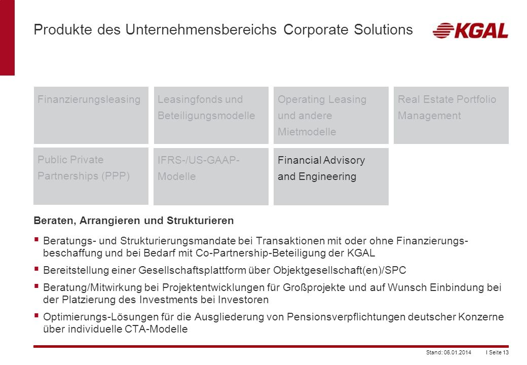 I Seite 13Stand: 06.01.2014 Produkte des Unternehmensbereichs Corporate Solutions FinanzierungsleasingLeasingfonds und Beteiligungsmodelle Operating L