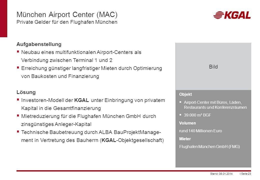 I Seite 23Stand: 06.01.2014 Objekt Airport-Center mit Büros, Läden, Restaurants und Konferenzräumen 39.000 m² BGF Volumen rund 140 Millionen Euro Miet