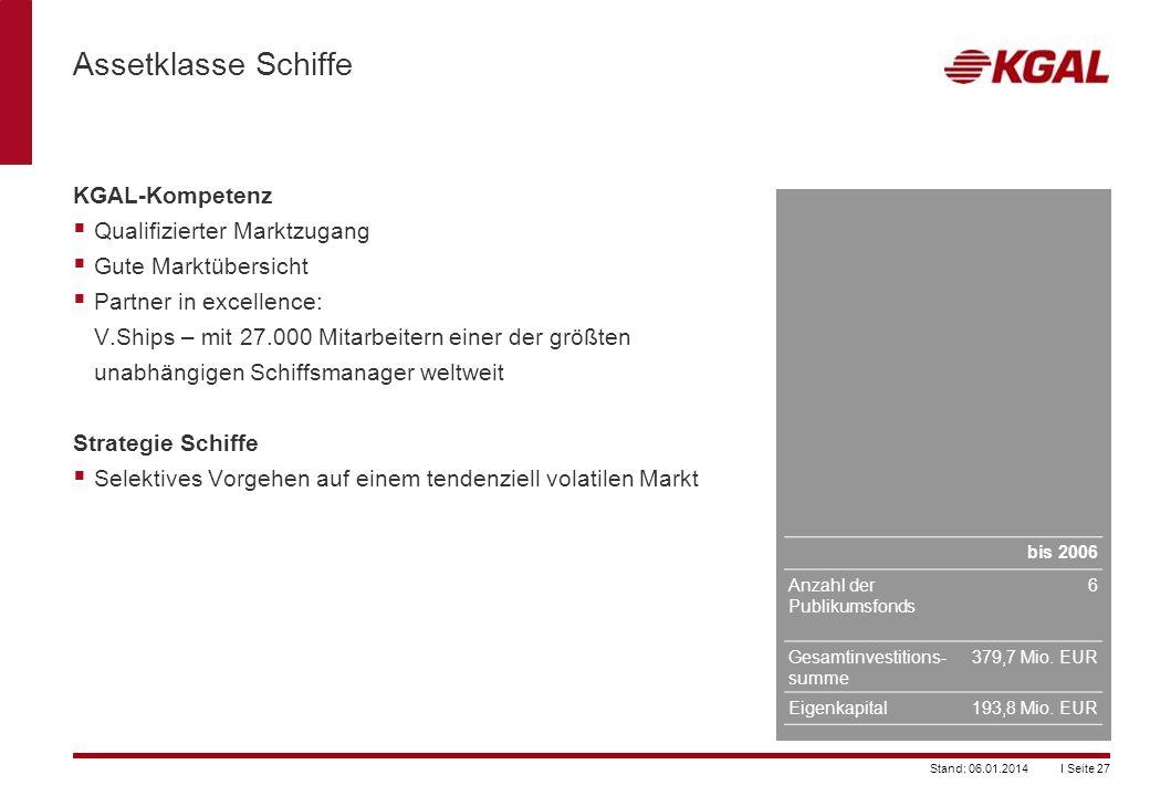 I Seite 27Stand: 06.01.2014 Assetklasse Schiffe KGAL-Kompetenz Qualifizierter Marktzugang Gute Marktübersicht Partner in excellence: V.Ships – mit 27.