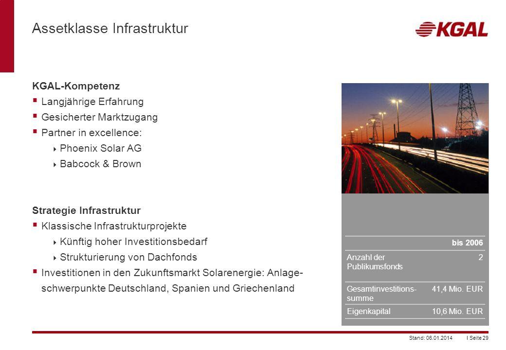 I Seite 29Stand: 06.01.2014 Assetklasse Infrastruktur KGAL-Kompetenz Langjährige Erfahrung Gesicherter Marktzugang Partner in excellence: Phoenix Sola
