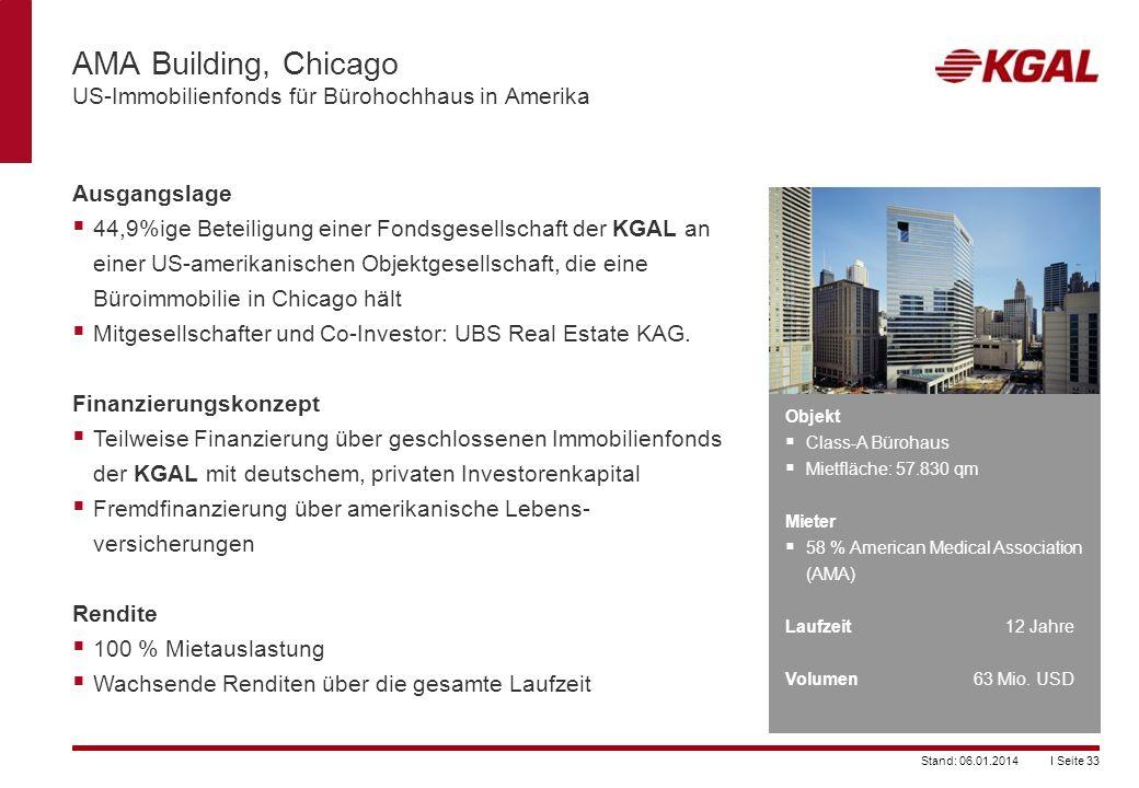 I Seite 33Stand: 06.01.2014 AMA Building, Chicago US-Immobilienfonds für Bürohochhaus in Amerika Objekt Class-A Bürohaus Mietfläche: 57.830 qm Mieter