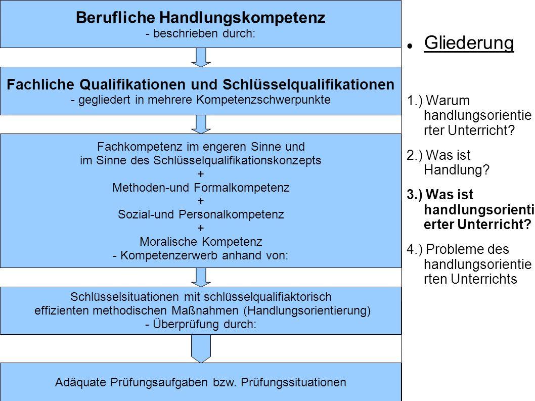 Gliederung 1.) Warum handlungsorientie rter Unterricht? 2.) Was ist Handlung? 3.) Was ist handlungsorienti erter Unterricht? 4.) Probleme des handlung