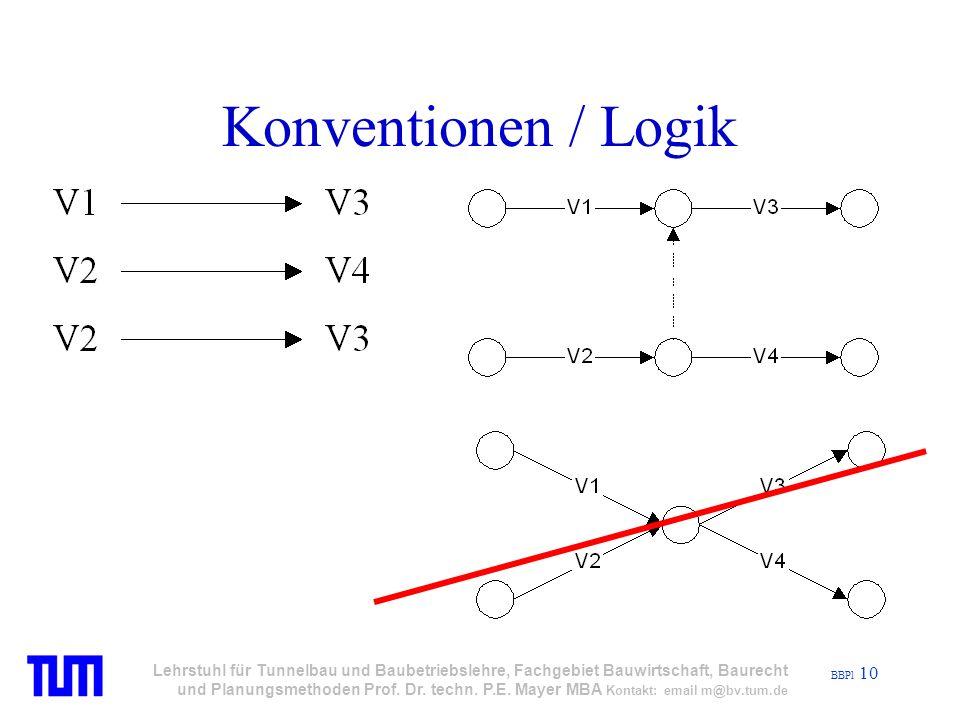 BBPl 10 Lehrstuhl für Tunnelbau und Baubetriebslehre, Fachgebiet Bauwirtschaft, Baurecht und Planungsmethoden Prof.