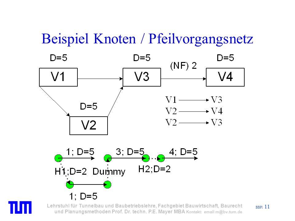 BBPl 11 Lehrstuhl für Tunnelbau und Baubetriebslehre, Fachgebiet Bauwirtschaft, Baurecht und Planungsmethoden Prof.