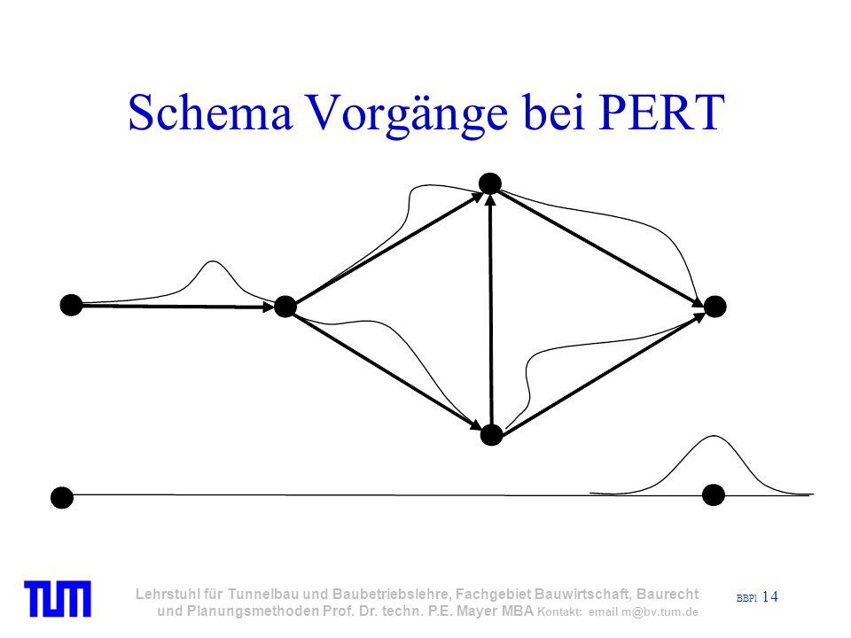 BBPl 14 Lehrstuhl für Tunnelbau und Baubetriebslehre, Fachgebiet Bauwirtschaft, Baurecht und Planungsmethoden Prof.