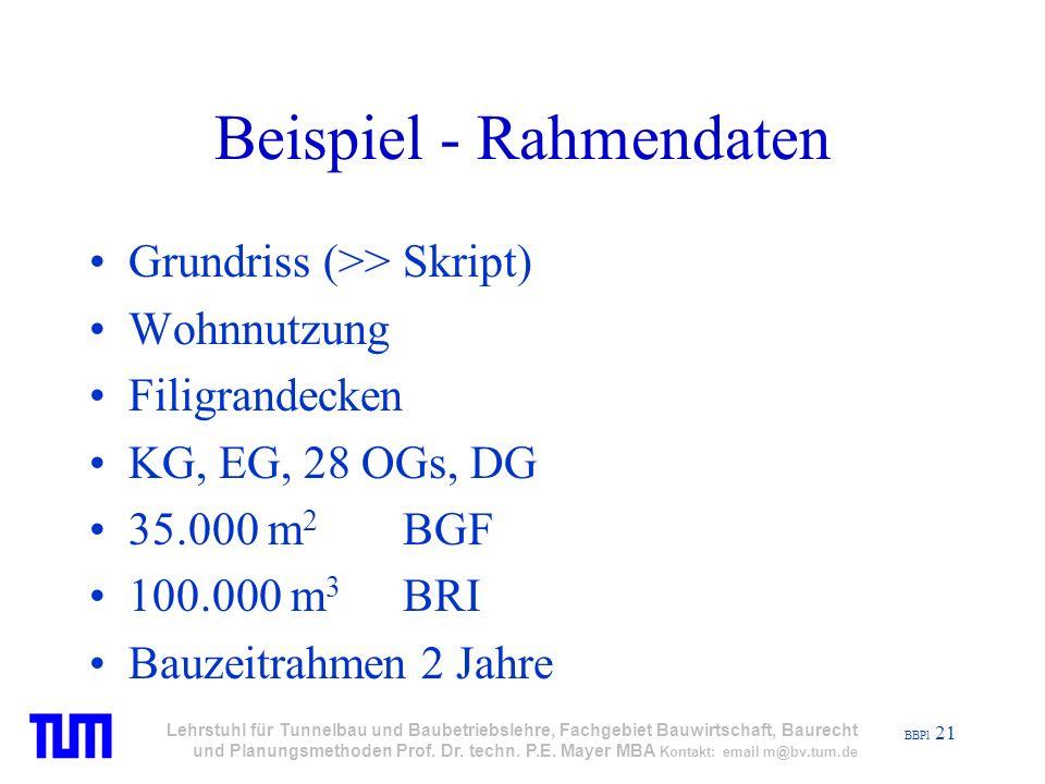 BBPl 21 Lehrstuhl für Tunnelbau und Baubetriebslehre, Fachgebiet Bauwirtschaft, Baurecht und Planungsmethoden Prof.