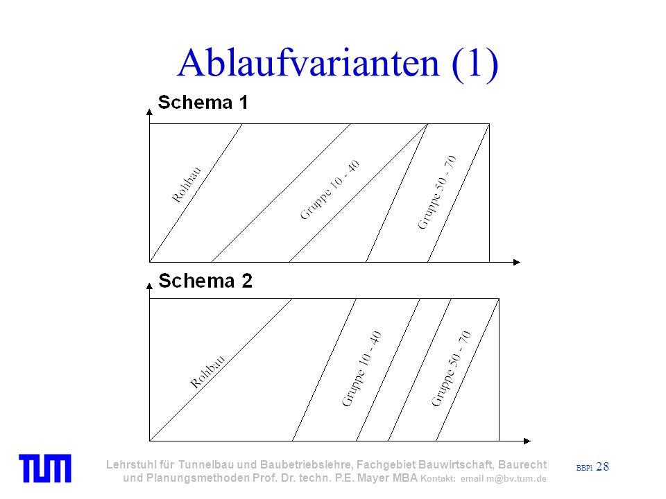 BBPl 28 Lehrstuhl für Tunnelbau und Baubetriebslehre, Fachgebiet Bauwirtschaft, Baurecht und Planungsmethoden Prof.