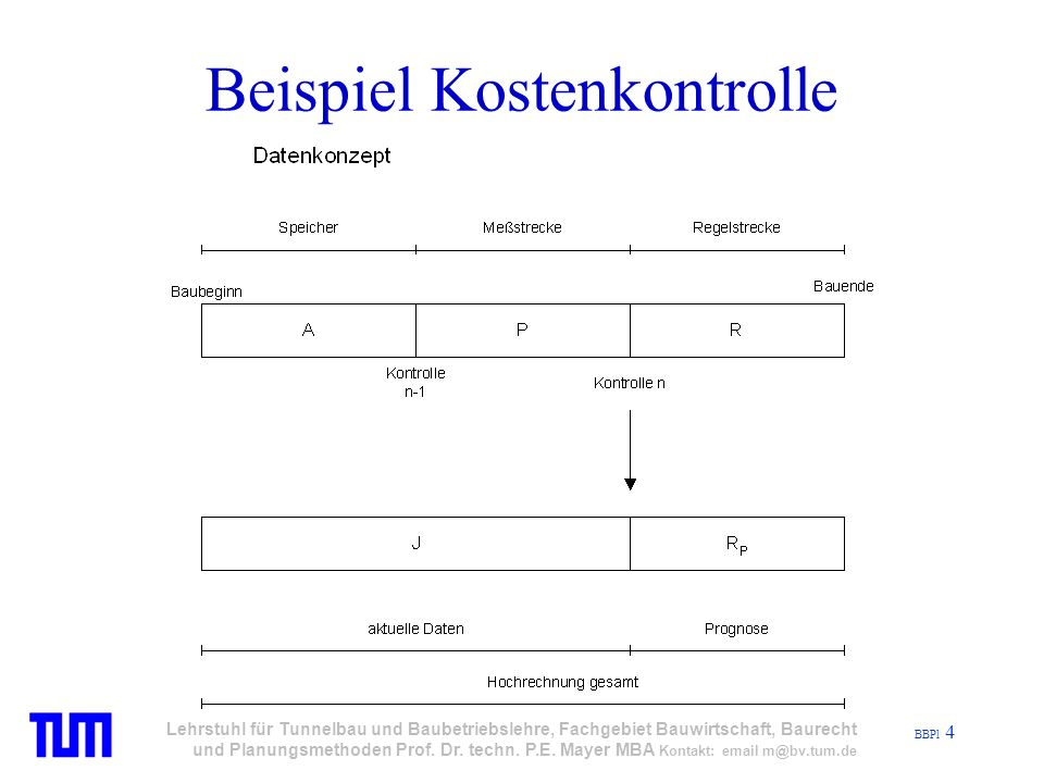 BBPl 4 Lehrstuhl für Tunnelbau und Baubetriebslehre, Fachgebiet Bauwirtschaft, Baurecht und Planungsmethoden Prof.
