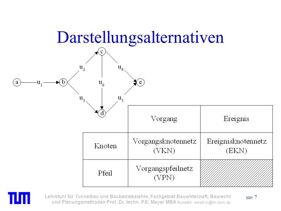 BBPl 18 Lehrstuhl für Tunnelbau und Baubetriebslehre, Fachgebiet Bauwirtschaft, Baurecht und Planungsmethoden Prof.