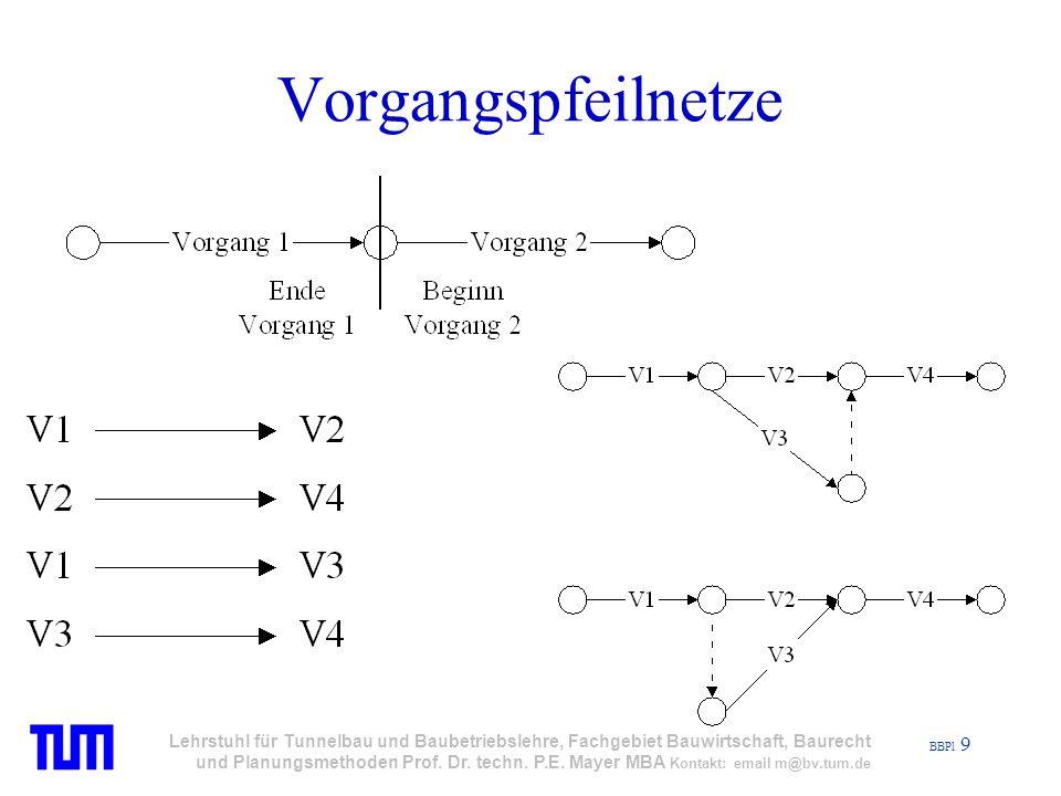 BBPl 9 Lehrstuhl für Tunnelbau und Baubetriebslehre, Fachgebiet Bauwirtschaft, Baurecht und Planungsmethoden Prof.