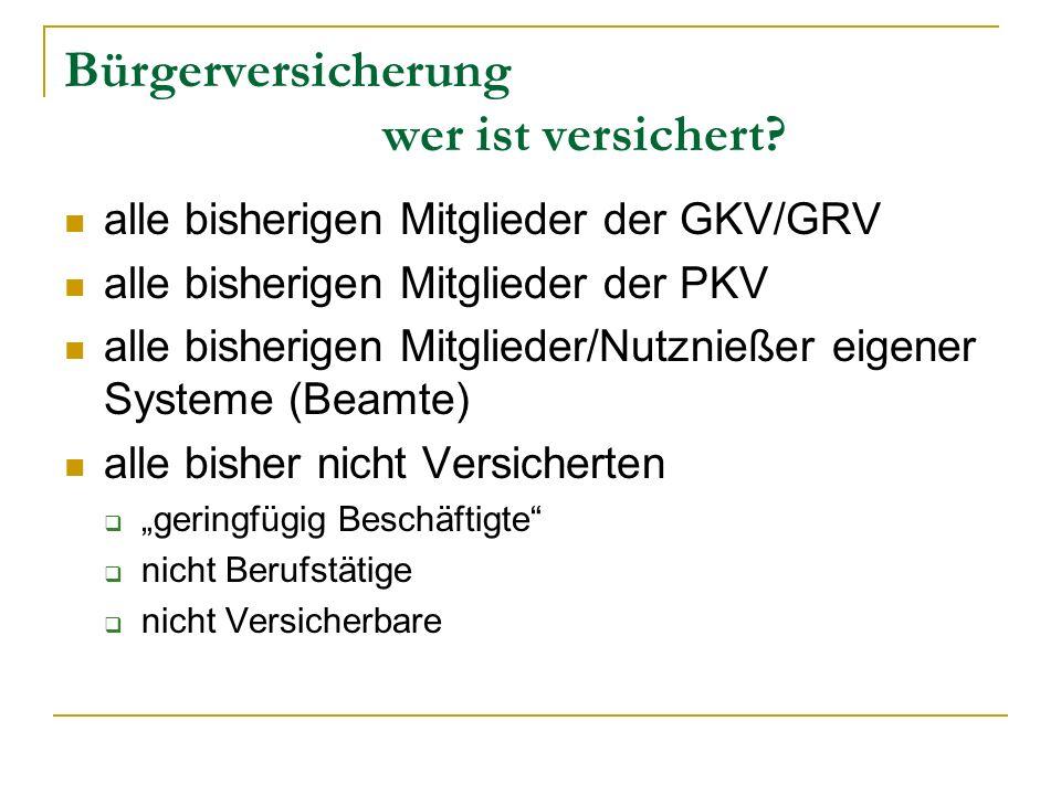 Bürgerversicherung wer ist versichert? alle bisherigen Mitglieder der GKV/GRV alle bisherigen Mitglieder der PKV alle bisherigen Mitglieder/Nutznießer